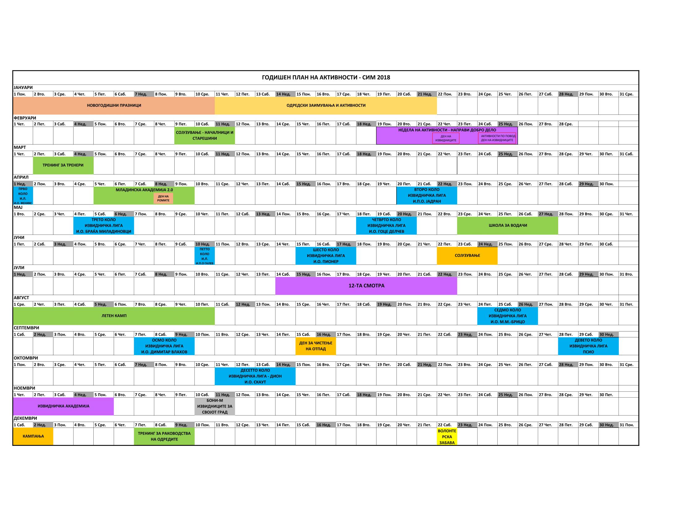 Годишен план - СИМ 2018-1